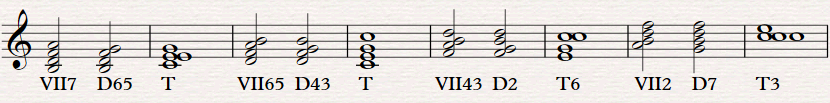 Разрешение вводного септаккорда через доминантсептаккорд